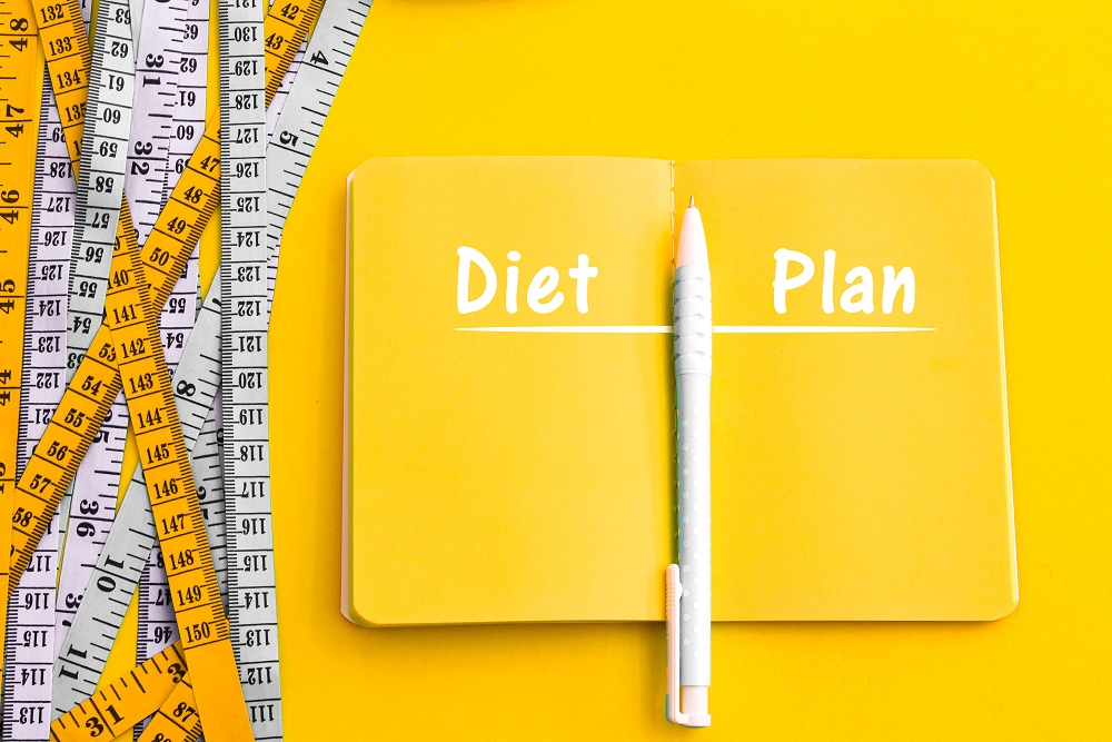 The 4 Top Diet Plans In 2018 – Diets That Work